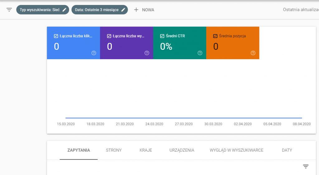 Sprawdzanie pozycji strony w wynikach wyszukiwania